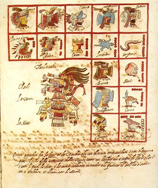 Codex Ríos